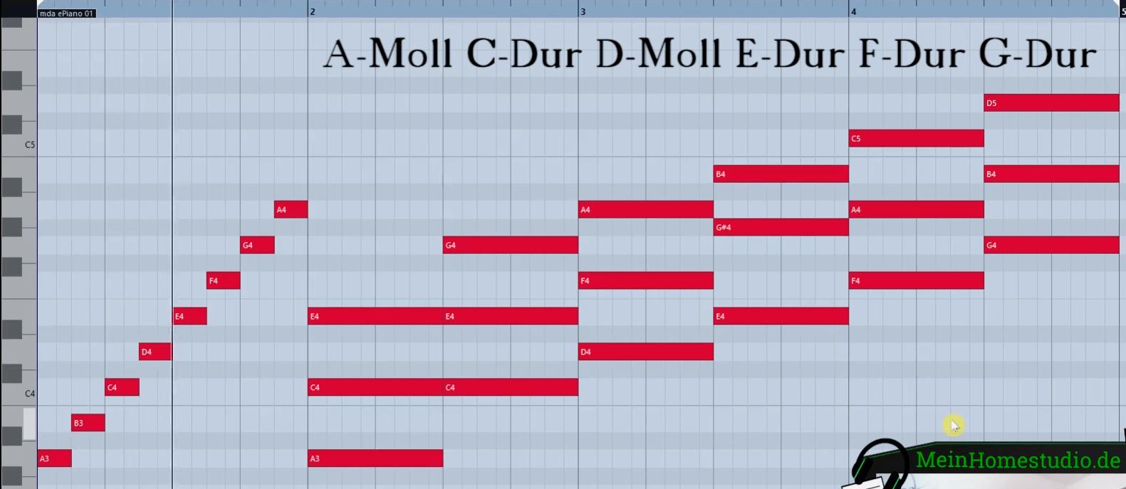 Akkorde in Moll